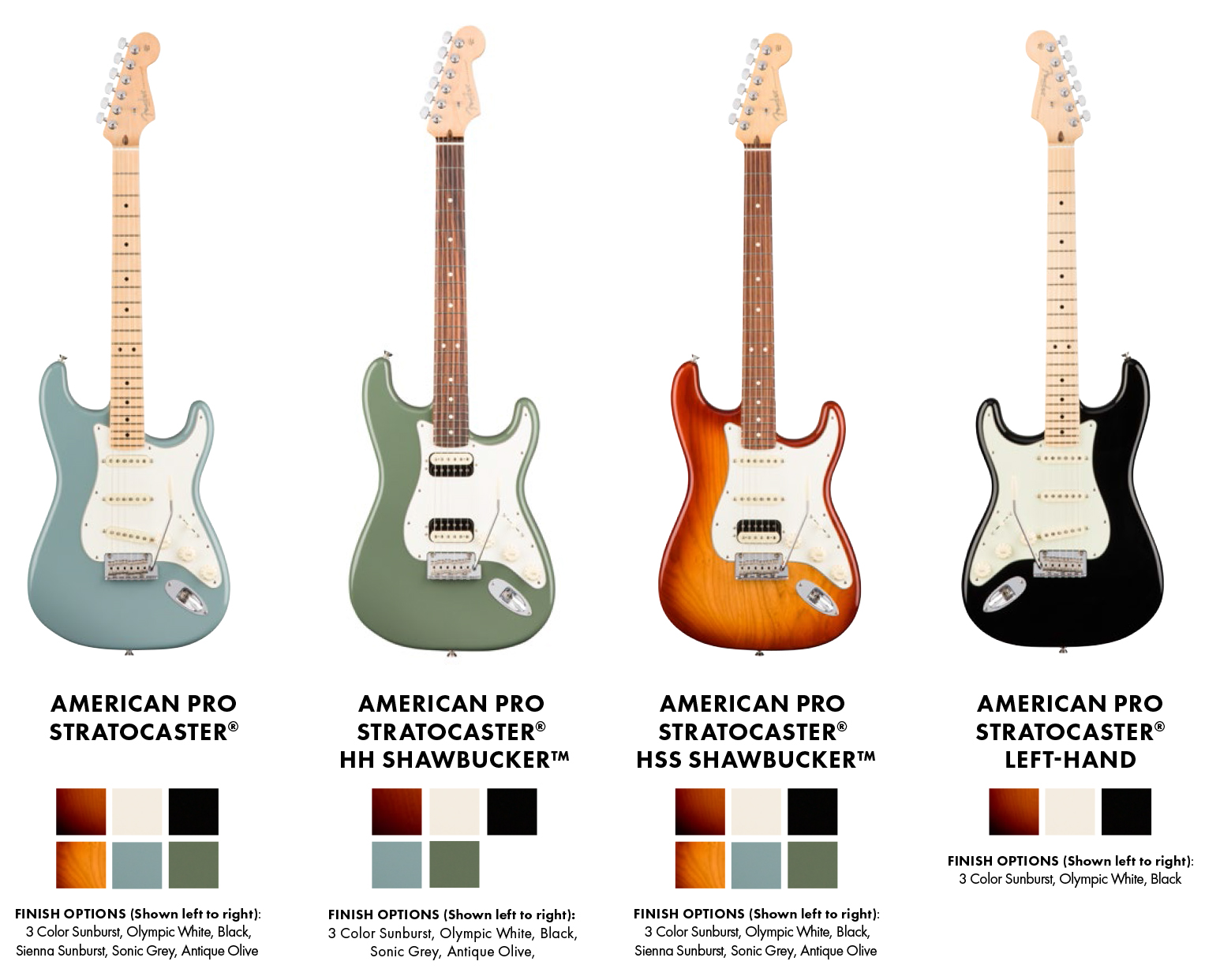 Fender American Professional