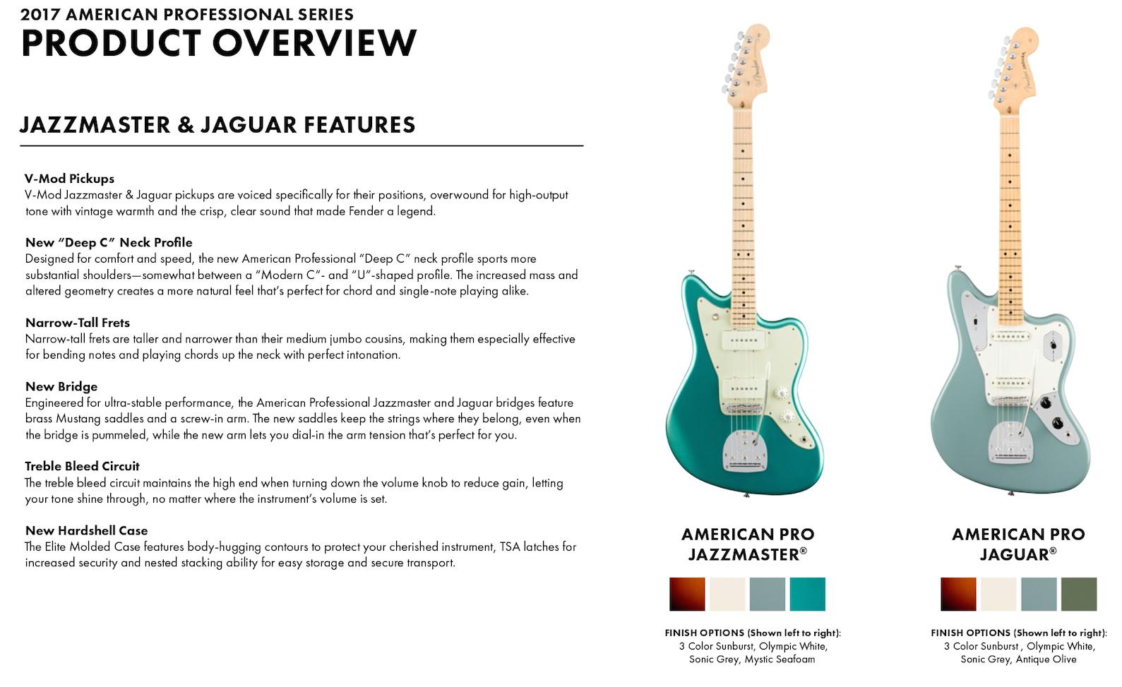 Fender American Professional